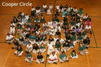 Cooper Circle