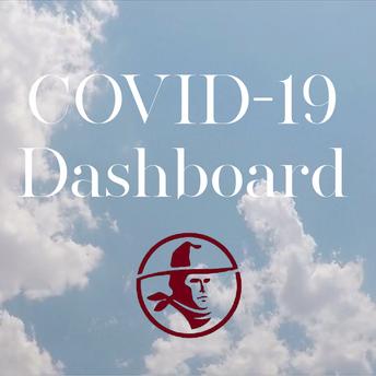 COVID-19 District Dashboard