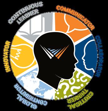 WDMCS Portrait of a Graduate logo