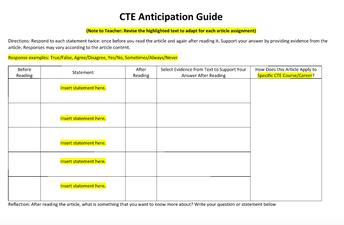 CTE Anticipation Guide
