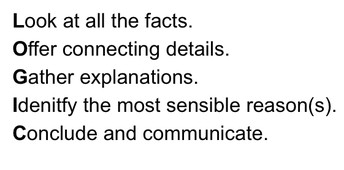 Section Six: Communicative Thinking