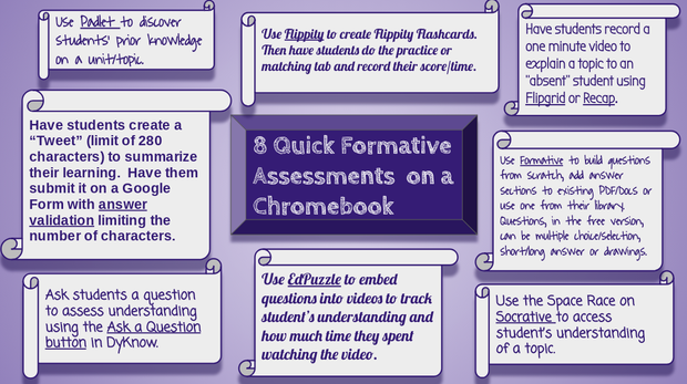 Formative Assessment on Chromebook   Smore Newsletters