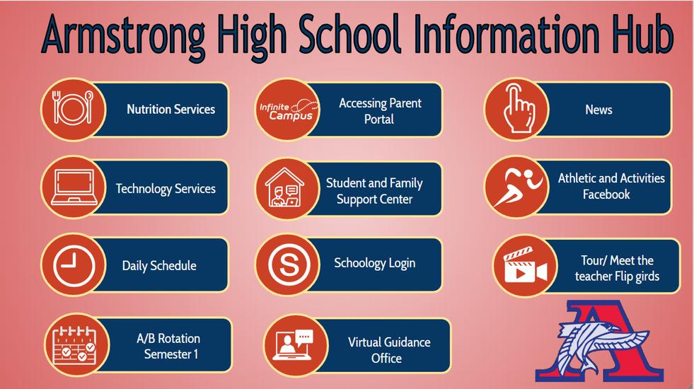 Armstrong Information Hub