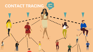 Contact Tracing and Close Contacts