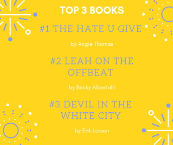 Our Most Popular Titles