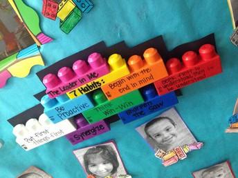 Leader In Me: 7 habits of happy kids