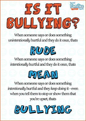 Anonymous Bullying Reporting