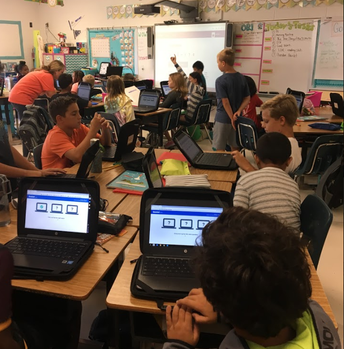 5th graders begging for quizlet on a Friday at 2:10!