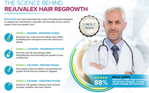 Rejuvalex Hair Regrowth Reviews