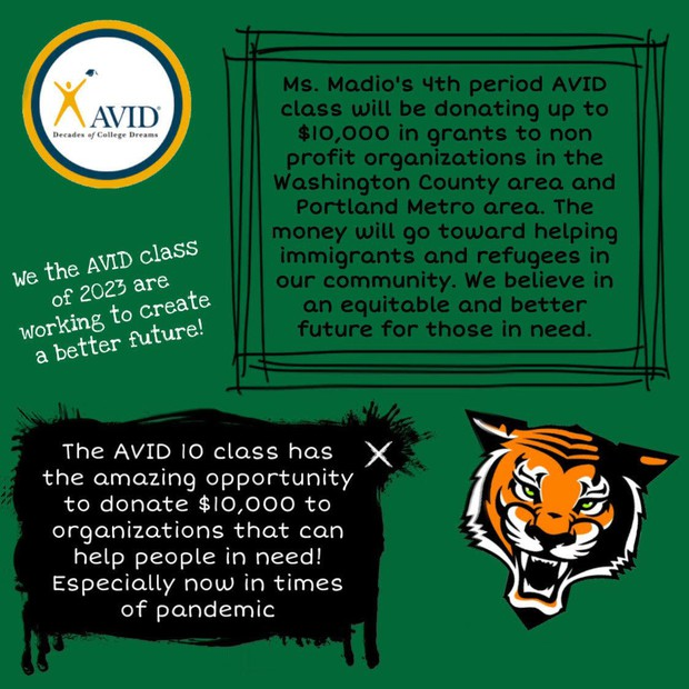 Ms. Madio's 4th period AVID class will be donating up to $10,000 in grants to non profit organizations in teh Washington county area and Portland Metro area. The money wil go toward helping immigrants and refugees in our community. We believe in equitable and better future for those in need. We the AID class of 2023 are working to creat a better future! The AVID 10 class has the amazing opportunity to donate $10,000 to organizations tht can help people in need! Especially now in time of pandemic. AVID seal and image of Tigard Tiger