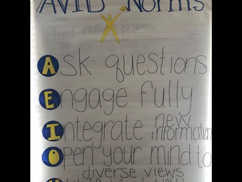 AVID:  Setting Classroom Norms and Expectations