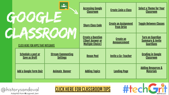 Google Classroom In Minutes