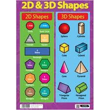 2D/3D Shapes