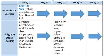 6th grade Transition Plan