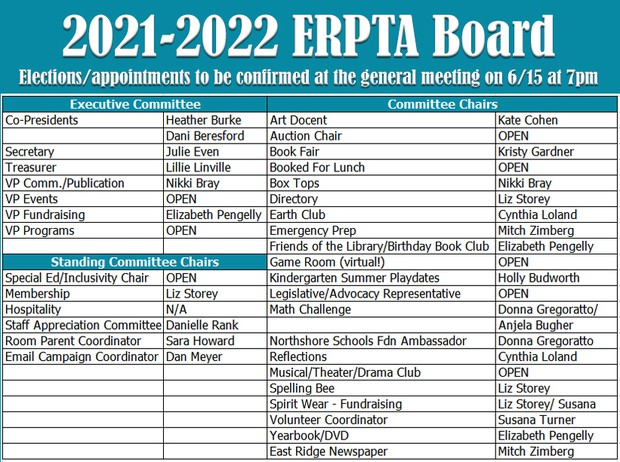 PTA Board nominations, election 6/15 at 7 pm