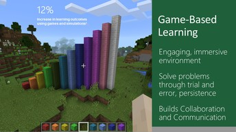 Minecraft in Education Overview and Updates Webinar (Completed)
