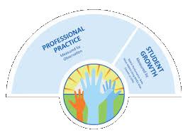 Teacher & Principal Evaluator Training Grant