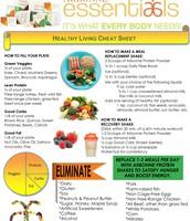 Healthy Living Cheat Sheet