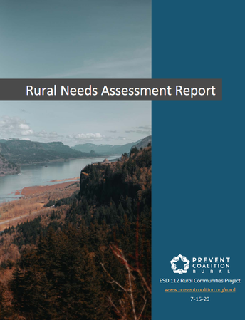 Rural Assessment