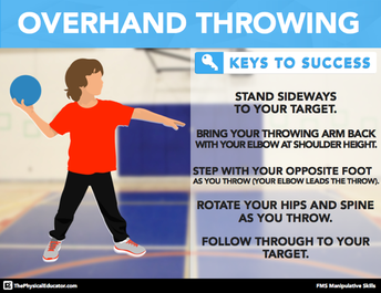 Overhand Throwing