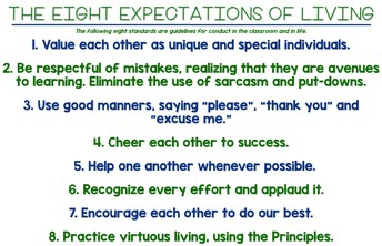 Eight Expectations of Living