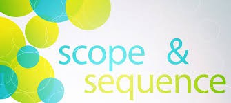 Units of Study/Scope and Sequence