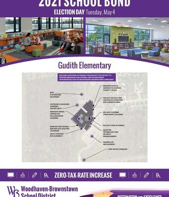 Gudith Elementary Overview