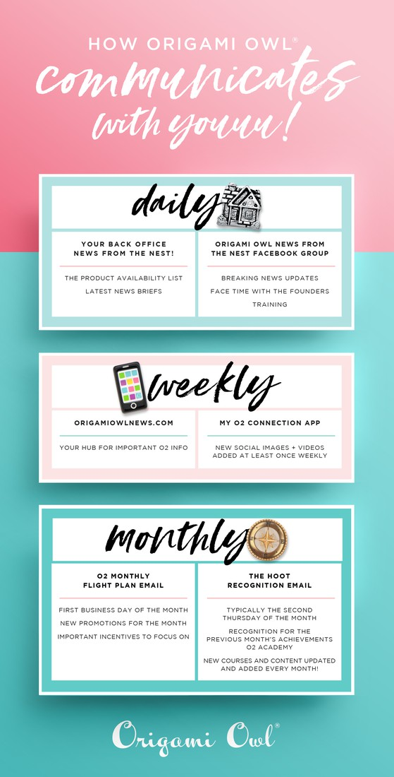 Origami Owl Getting Started Guide | Smore Newsletters for