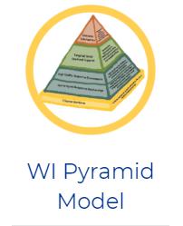 The Pyramid Model