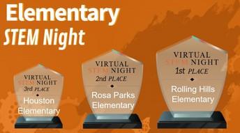 Virtual STEM Night Experience