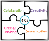 More Resources for Integrating the 4Cs Into Your Classroom