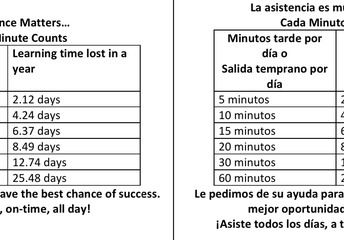 Every Minute Counts! ¡Cada Minuto Cuenta!