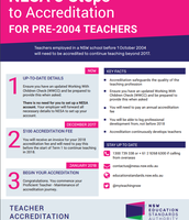 NESA 3 Steps to Accreditation for pre-2004 teachers