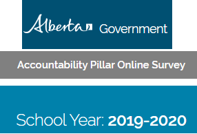 Alberta Education Accountability Pillar Survey - Grade 4 Families