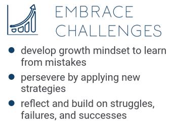 Profile of a Future-Ready Learner