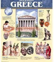 Gifts from Ancient Greece Social Studies 6