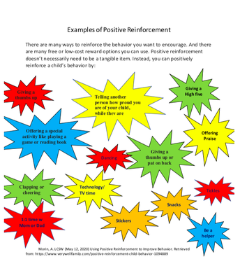 Positive Reinforcement Examples
