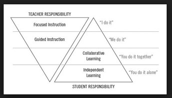 Effective Instruction, Effective Grading = High Reliability