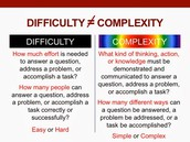 Difficulty vs Complexity