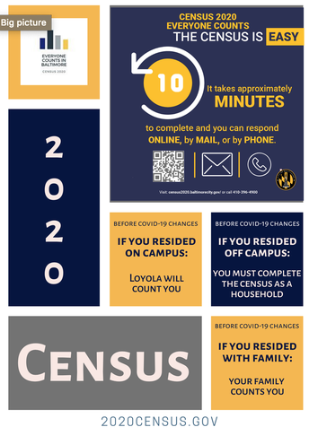 """Poster with info graphic about the 2020 Census.  """"It takes approximately 10 minutes"""""""