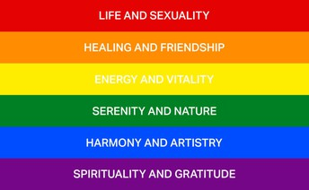LGBTQ+ respect