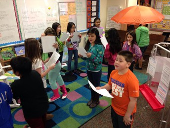Read, Write, Talk Using Small Group Discussion Circles