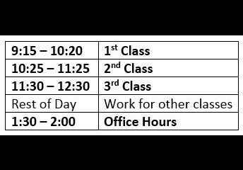 This Week's Classes