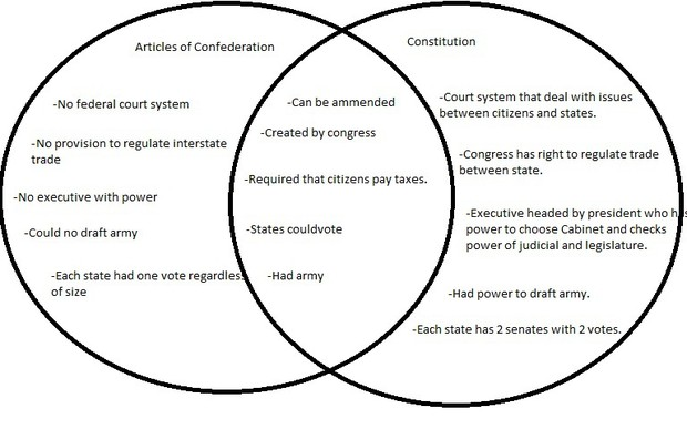 unit 4  government and constitution