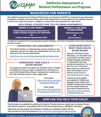 CAASPP/SBAC Info for Parents