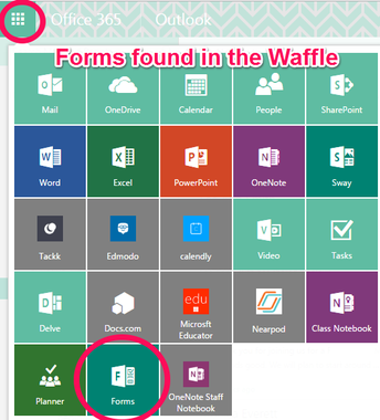 Why use Microsoft forms?
