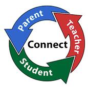 Student-Parent-Teacher Conferences