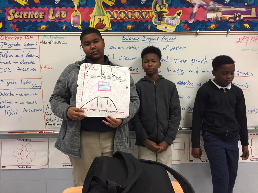 Mr. Fontenot's Science classes created distance/time graphs based on a scenario about a car traveling with changing accelerations at different times of travel. The student groups incorporated math using x and y variables and analyzing data. They made professional presentations based on their group's graph.