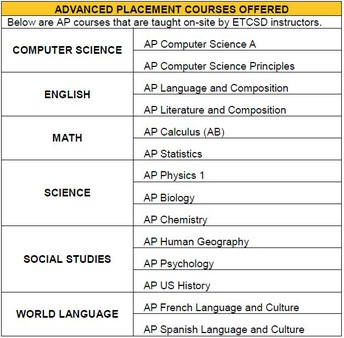 19+ AP Courses offered at ETHS