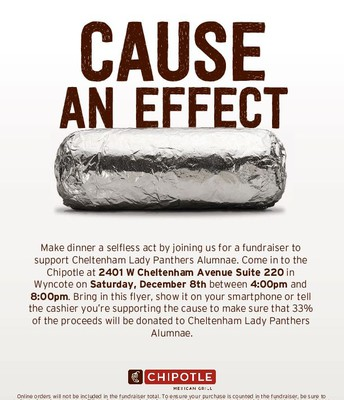 Lady Panthers Fundraiser @ Chipotle